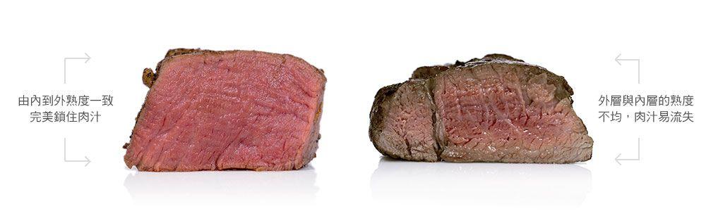 舒肥法優點-肉