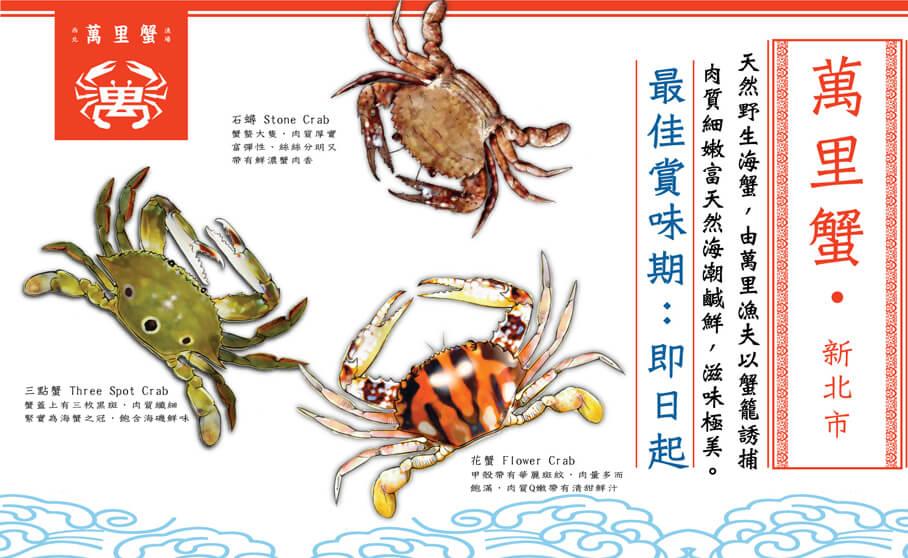 萬里蟹種類