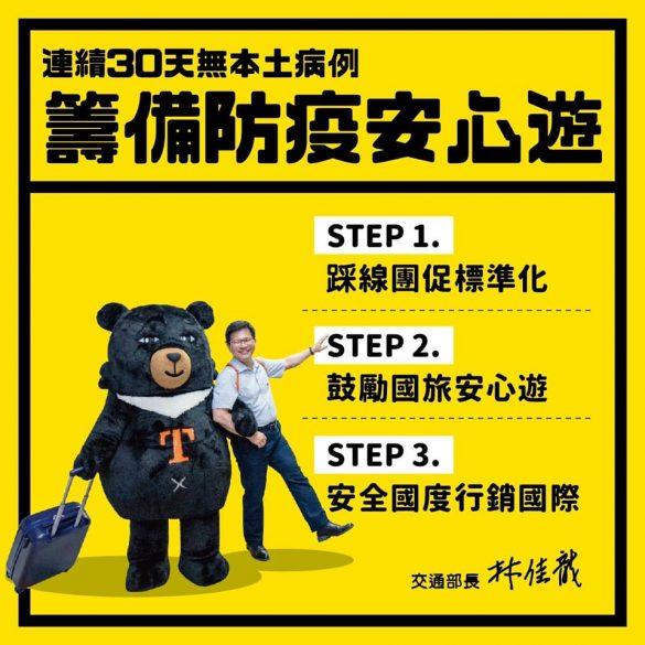 防疫安心旅遊_振興國旅三階段