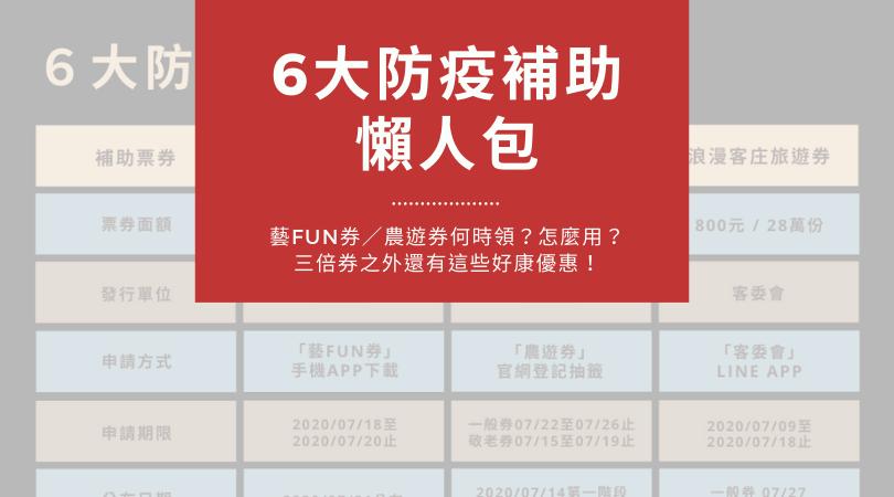 6大防疫補助|藝 Fun 券/農遊券/客庄旅遊券,除了三倍券還有這些優惠!