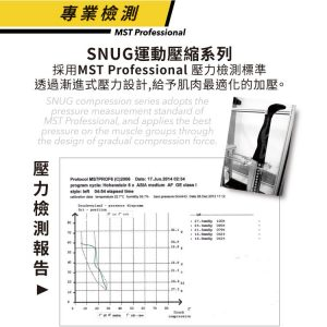 sNug強肌力全壓式壓縮褲推薦